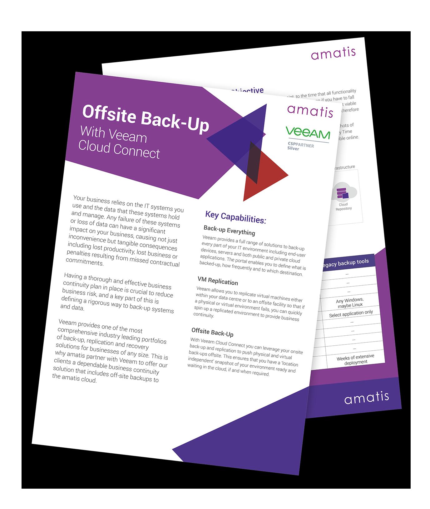 Amatis Offline Backups Veeam
