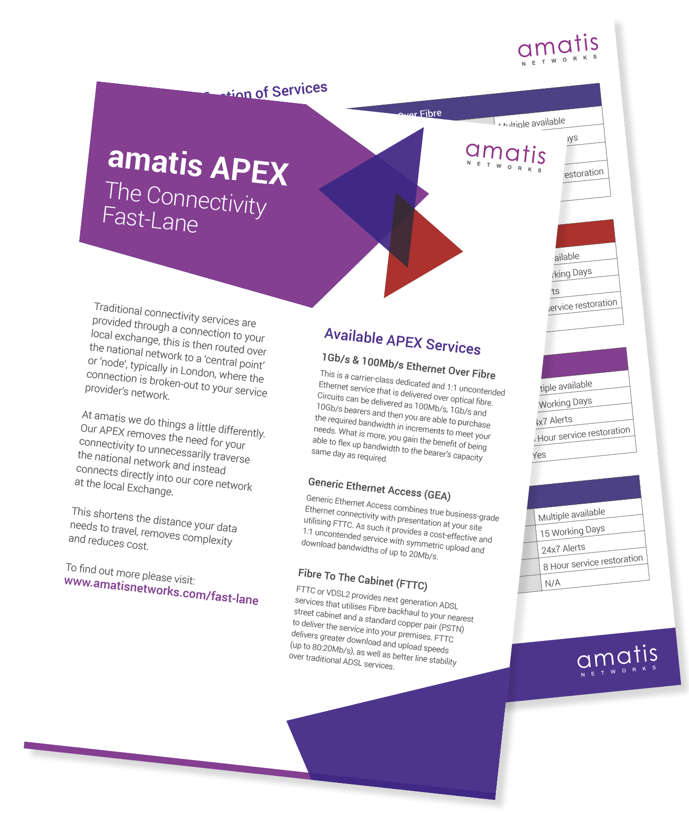 Ebook Amatis Networks APEX Connectivity